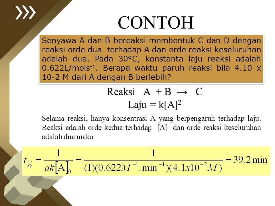 CONTOH Reaksi A + B → C Laju = k[A]2